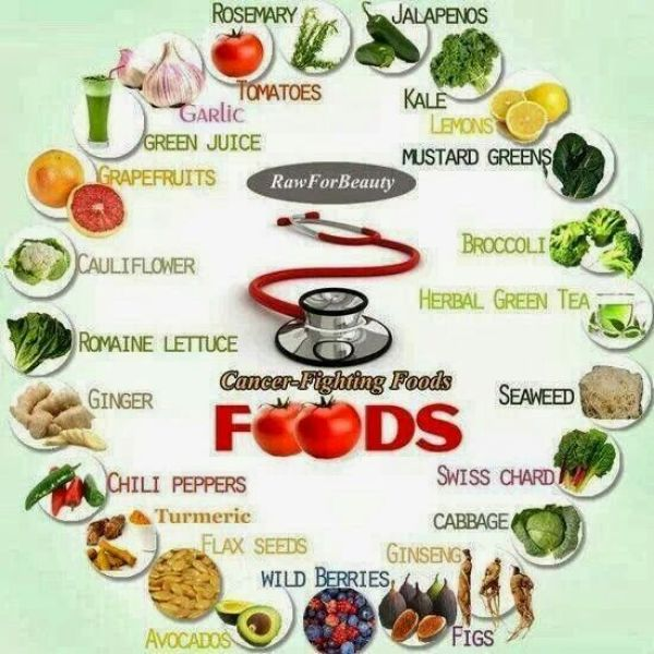 cancer-fighting-foods-support-groups