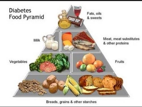 list of foods for diabetes.jpg